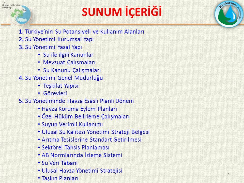 2 SUNUM İÇERİĞİ 1.Türkiye'nin Su Potansiyeli ve Kullanım Alanları 2.