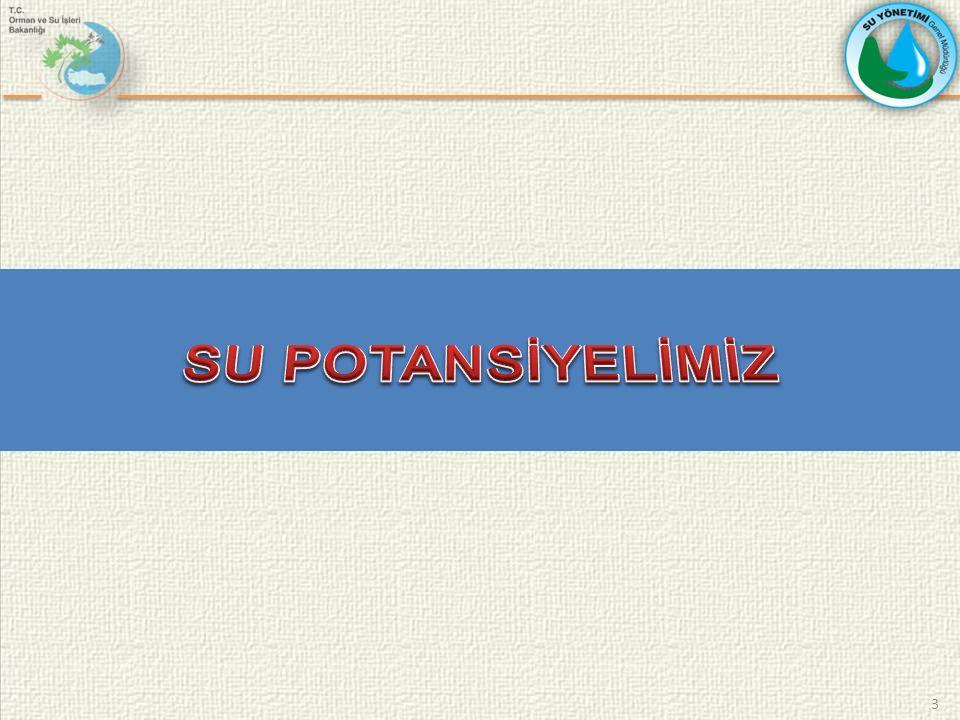 4 Yıllık Yağış : 501 milyar m 3 Yıllık Kullanılabilir Yerüstü Suyu: 98 milyar m 3 Yıllık Kullanılabilir Yeraltı Suyu: 14 milyar m 3 Yıllık Toplam Kullanılabilir Su : 112 milyar m 3 Türkiye Nüfusu (2010 Sonu) : 74 milyon Kişi Başına Düşen Yıllık su Miktarı : 1500 (m 3 /kişi-yıl) Türkiye'nin Su Potansiyeli