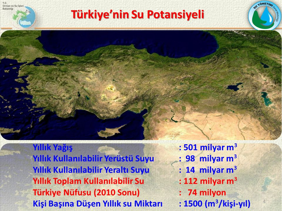 Sulama: 32 milyar m 3 (%74) Sulama: 72 milyar m 3 (%64) İçme suyu: 6 milyar m 3 (%15) İçme suyu : 18 milyar m 3 (%16) Sanayi: 5 milyar m 3 (%11) Sanayi: 22 milyar m 3 (%20) TOPLAM : 43 milyar m 3 TOPLAM: 112 milyar m 3 TÜRKİYE DE SEKTÖRLERE GÖRE SU TÜKETİMİ TÜRKİYE DE SEKTÖRLERE GÖRE SU TÜKETİMİ 2010 Yılı 2023 Yılı
