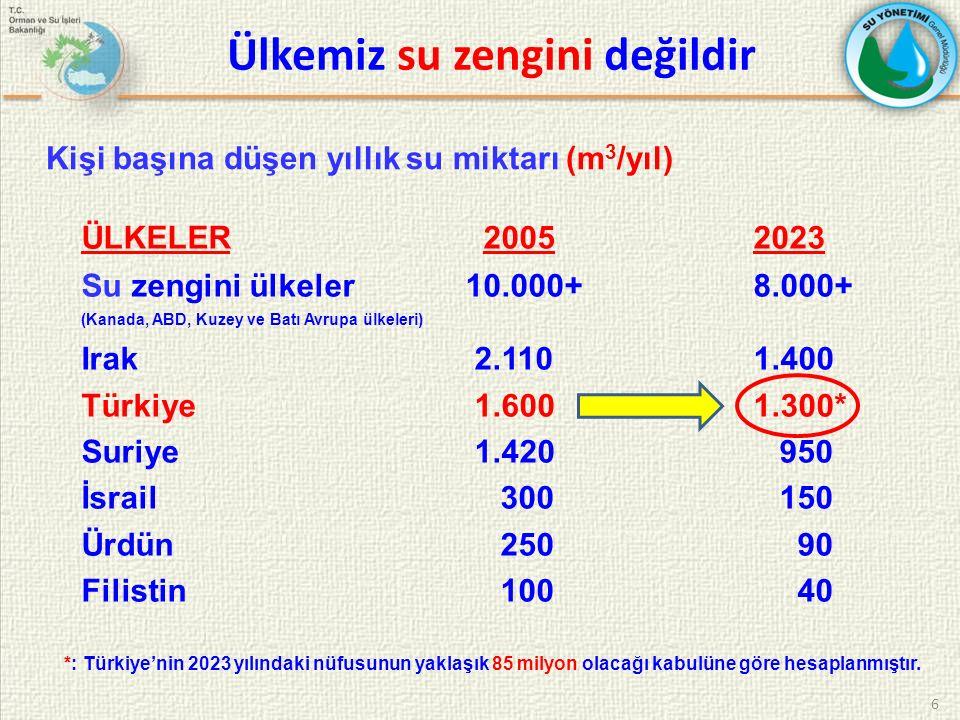 6 ÜLKELER 2005 2023 Su zengini ülkeler10.000+ 8.000+ (Kanada, ABD, Kuzey ve Batı Avrupa ülkeleri) Irak 2.110 1.400 Türkiye 1.600 1.300* Suriye 1.420 950 İsrail 300 150 Ürdün 250 90 Filistin 100 40 Kişi başına düşen yıllık su miktarı (m 3 /yıl) *: Türkiye'nin 2023 yılındaki nüfusunun yaklaşık 85 milyon olacağı kabulüne göre hesaplanmıştır.