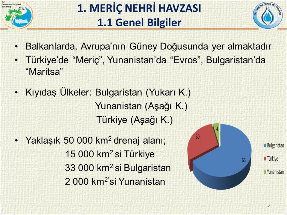 1.MERİÇ NEHRİ HAVZASI 1.1 Genel Bilgiler MERİÇ Toplam uzunluk: 492 km Bulgaristan: 305 km Türk-Yunan sınırı: 187 km Ülkemize girdiği noktadaki su potansiyeli: 4 084 hm 3 /yıl TUNCA Toplam uzunluk: 280 km Türkiye: 40 km Ülkemize girdiği noktadaki su potansiyeli: 673 hm 3 /yıl ARDA Toplam uzunluk: 203 km Bulgaristan: 178 km Yunanistan : 30 km Türkiye: 300 m Ülkemize girdiği noktadaki su potansiyeli: 1 085 hm 3 /yıl KIZIL NEHİR Toplam uzunluk: 89 km Yunanistan : 33 km Meriç ile Birleştiği yerdeki su potansiyeli: 1 158 hm 3 /yıl ERGENE Toplam uzunluk: 283 km Tamamı Türkiye Denize dökülmeden 30 km önce Meriç'e katılır Su Potansiyeli: 1 330 hm 3 /yıl Meriç Nehrinin Ege Denizine döküldüğü yerdeki yıllık su potansiyeli 8 330 hm 3 /yıl