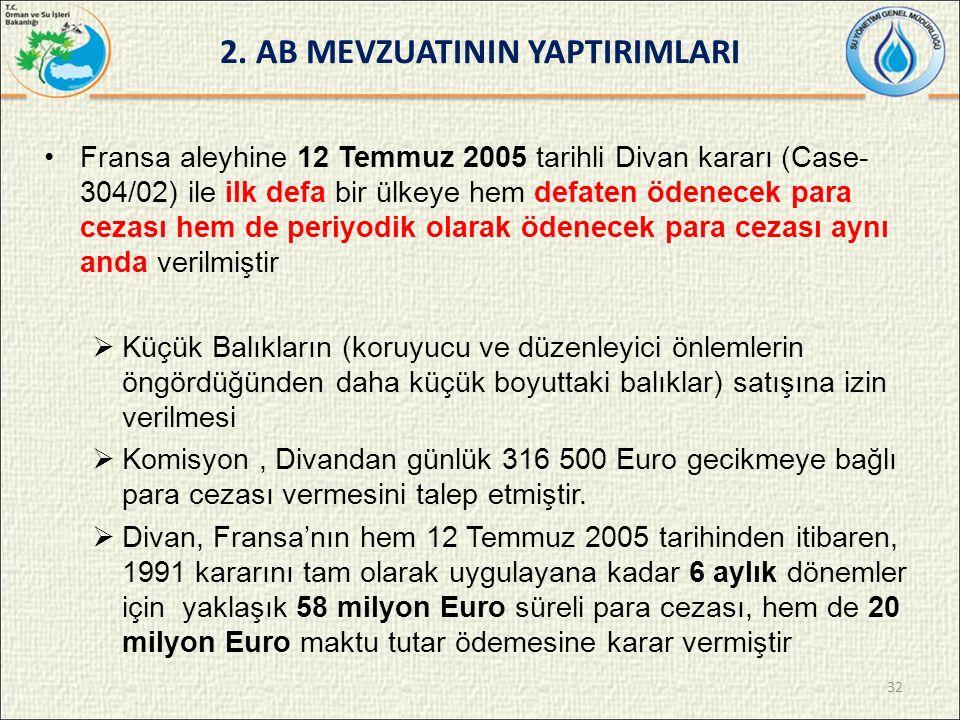 Fransa aleyhine 12 Temmuz 2005 tarihli Divan kararı (Case- 304/02) ile ilk defa bir ülkeye hem defaten ödenecek para cezası hem de periyodik olarak ödenecek para cezası aynı anda verilmiştir  Küçük Balıkların (koruyucu ve düzenleyici önlemlerin öngördüğünden daha küçük boyuttaki balıklar) satışına izin verilmesi  Komisyon, Divandan günlük 316 500 Euro gecikmeye bağlı para cezası vermesini talep etmiştir.