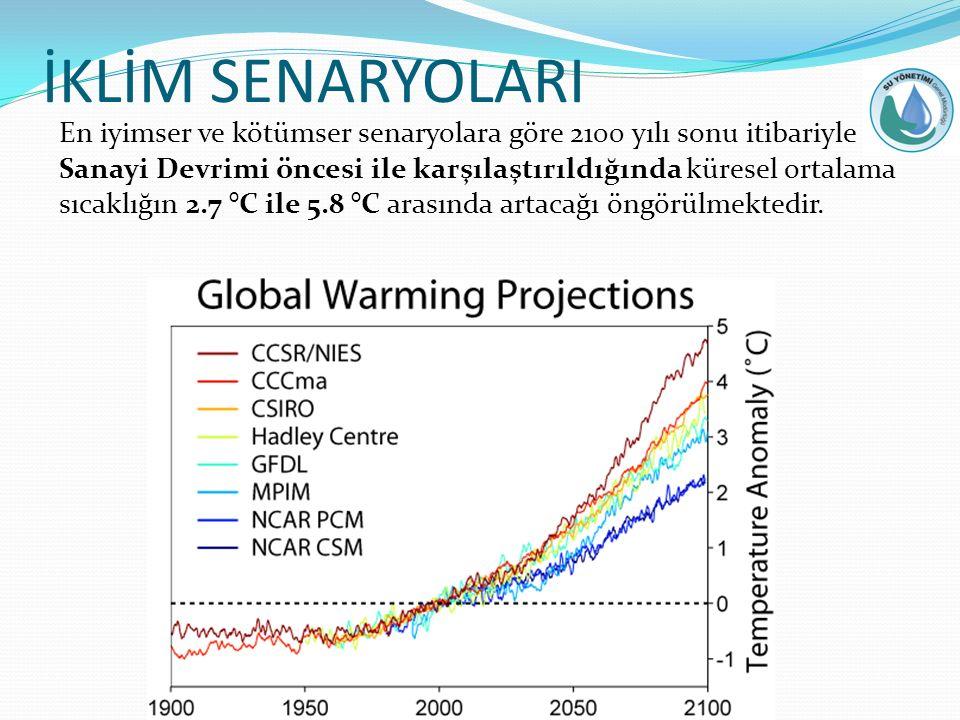 İKLİM SENARYOLARI En iyimser ve kötümser senaryolara göre 2100 yılı sonu itibariyle Sanayi Devrimi öncesi ile karşılaştırıldığında küresel ortalama sı