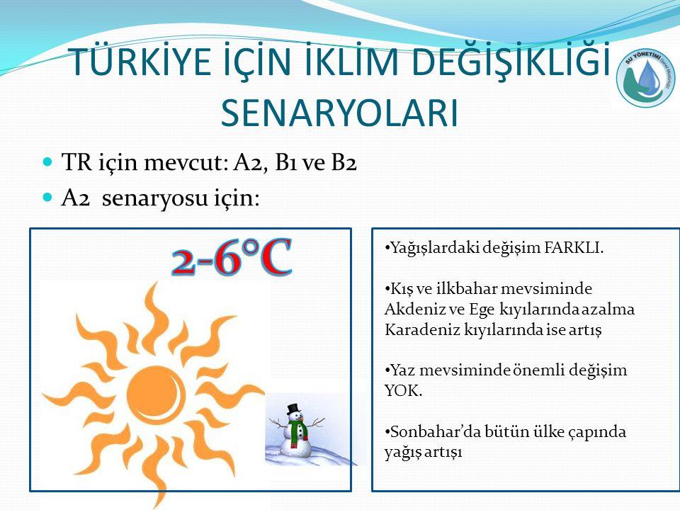 TÜRKİYE İÇİN İKLİM DEĞİŞİKLİĞİ SENARYOLARI TR için mevcut: A2, B1 ve B2 A2 senaryosu için: Yağışlardaki değişim FARKLI. Kış ve ilkbahar mevsiminde Akd
