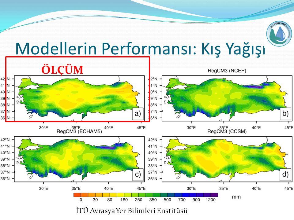 Modellerin Performansı: Kış Yağışı ÖLÇÜM İTÜ Avrasya Yer Bilimleri Enstitüsü