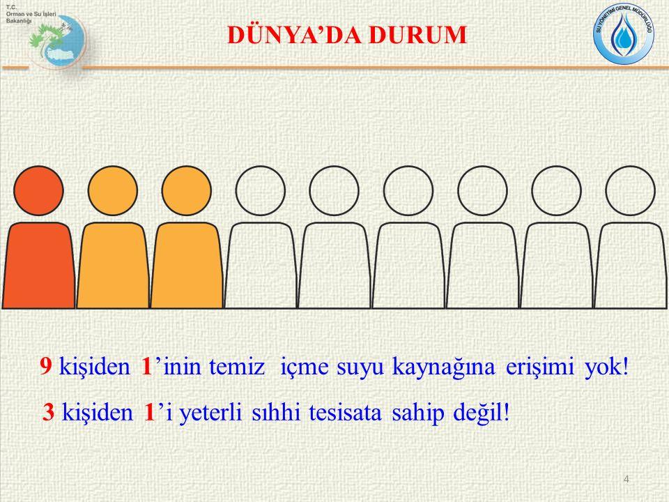 5 TÜRKİYE'DE DURUM