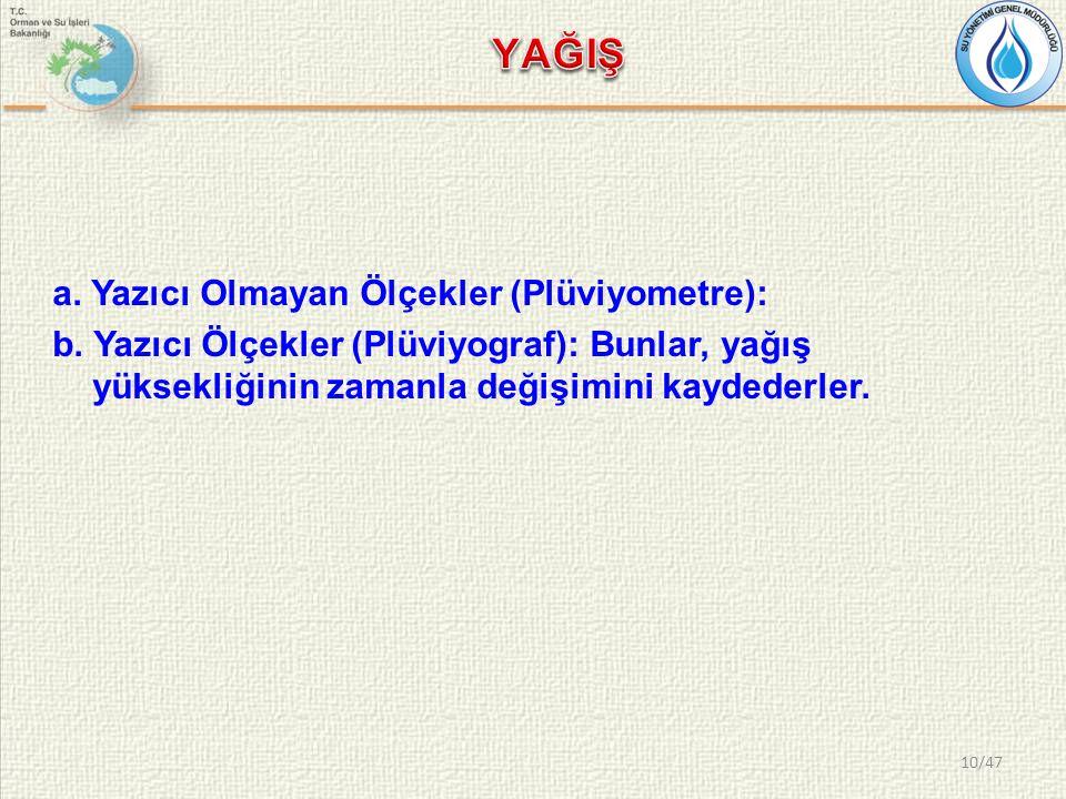 a.Yazıcı Olmayan Ölçekler (Plüviyometre): b.