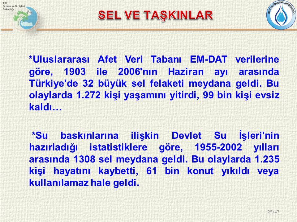*Uluslararası Afet Veri Tabanı EM-DAT verilerine göre, 1903 ile 2006'nın Haziran ayı arasında Türkiye'de 32 büyük sel felaketi meydana geldi. Bu olayl
