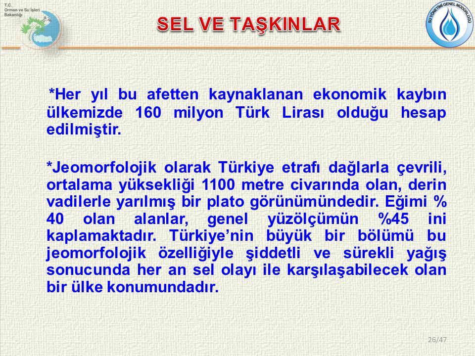 *Her yıl bu afetten kaynaklanan ekonomik kaybın ülkemizde 160 milyon Türk Lirası olduğu hesap edilmiştir.