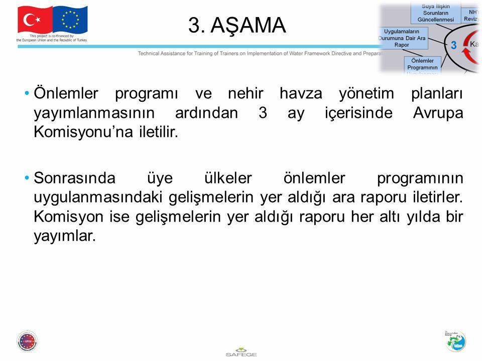 Önlemler programı ve nehir havza yönetim planları yayımlanmasının ardından 3 ay içerisinde Avrupa Komisyonu'na iletilir. Sonrasında üye ülkeler önleml