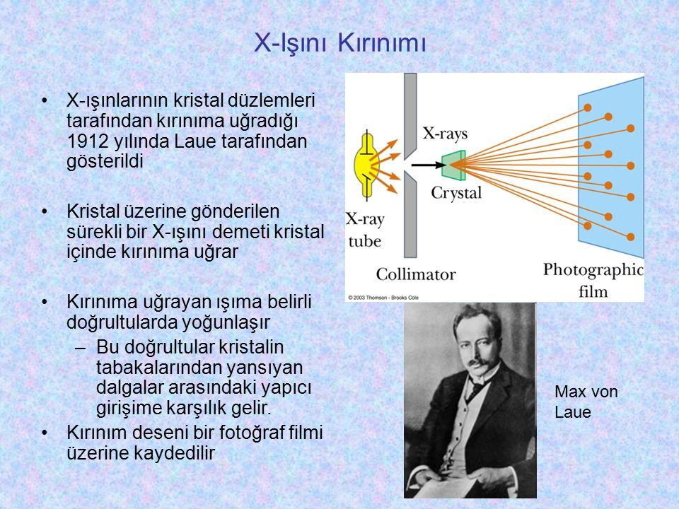 X-Işını Kırınımı X-ışınlarının kristal düzlemleri tarafından kırınıma uğradığı 1912 yılında Laue tarafından gösterildi Kristal üzerine gönderilen sürekli bir X-ışını demeti kristal içinde kırınıma uğrar Kırınıma uğrayan ışıma belirli doğrultularda yoğunlaşır –Bu doğrultular kristalin tabakalarından yansıyan dalgalar arasındaki yapıcı girişime karşılık gelir.