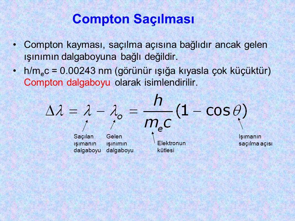 Compton kayması, saçılma açısına bağlıdır ancak gelen ışınımın dalgaboyuna bağlı değildir.