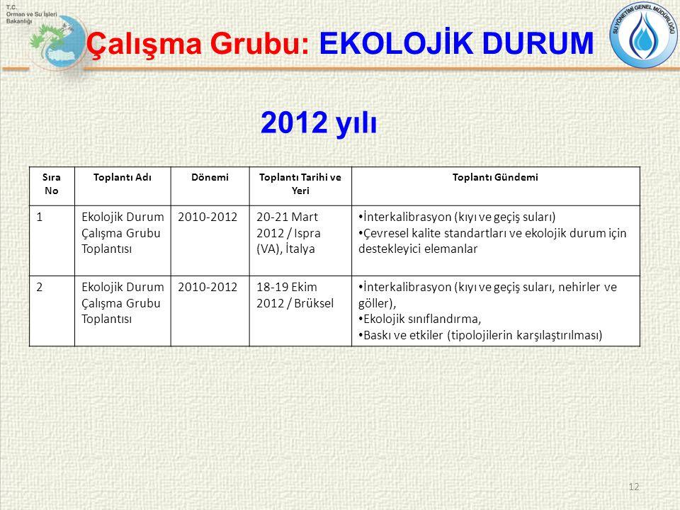 12 Çalışma Grubu: EKOLOJİK DURUM Sıra No Toplantı AdıDönemiToplantı Tarihi ve Yeri Toplantı Gündemi 1Ekolojik Durum Çalışma Grubu Toplantısı 2010-201220-21 Mart 2012 / Ispra (VA), İtalya İnterkalibrasyon (kıyı ve geçiş suları) Çevresel kalite standartları ve ekolojik durum için destekleyici elemanlar 2Ekolojik Durum Çalışma Grubu Toplantısı 2010-201218-19 Ekim 2012 / Brüksel İnterkalibrasyon (kıyı ve geçiş suları, nehirler ve göller), Ekolojik sınıflandırma, Baskı ve etkiler (tipolojilerin karşılaştırılması) 2012 yılı