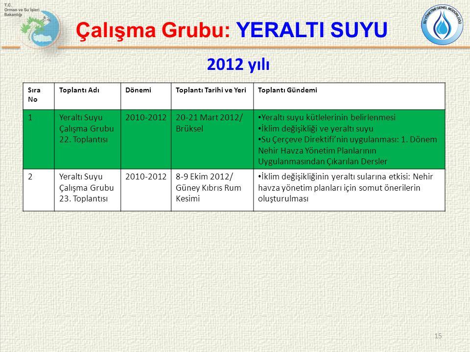 15 Sıra No Toplantı AdıDönemiToplantı Tarihi ve YeriToplantı Gündemi 1Yeraltı Suyu Çalışma Grubu 22. Toplantısı 2010-201220-21 Mart 2012/ Brüksel Yera