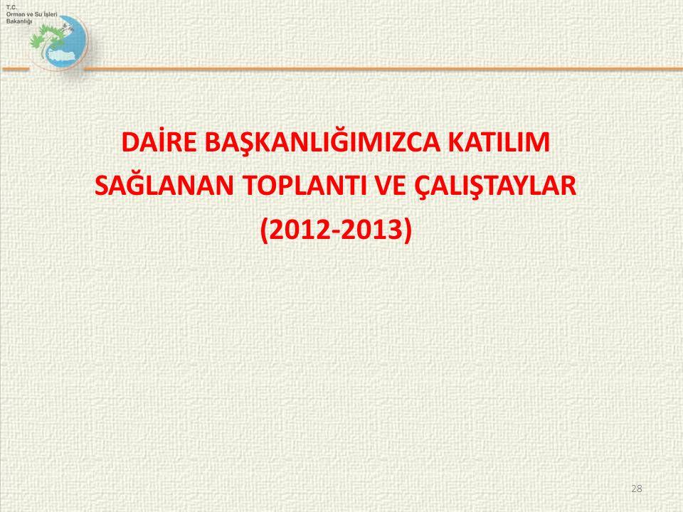DAİRE BAŞKANLIĞIMIZCA KATILIM SAĞLANAN TOPLANTI VE ÇALIŞTAYLAR (2012-2013) 28