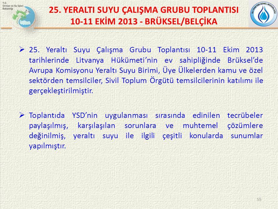 25. YERALTI SUYU ÇALIŞMA GRUBU TOPLANTISI 10-11 EKİM 2013 - BRÜKSEL/BELÇİKA  25.