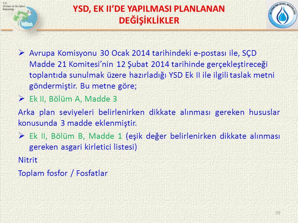  Avrupa Komisyonu 30 Ocak 2014 tarihindeki e-postası ile, SÇD Madde 21 Komitesi'nin 12 Şubat 2014 tarihinde gerçekleştireceği toplantıda sunulmak üzere hazırladığı YSD Ek II ile ilgili taslak metni göndermiştir.
