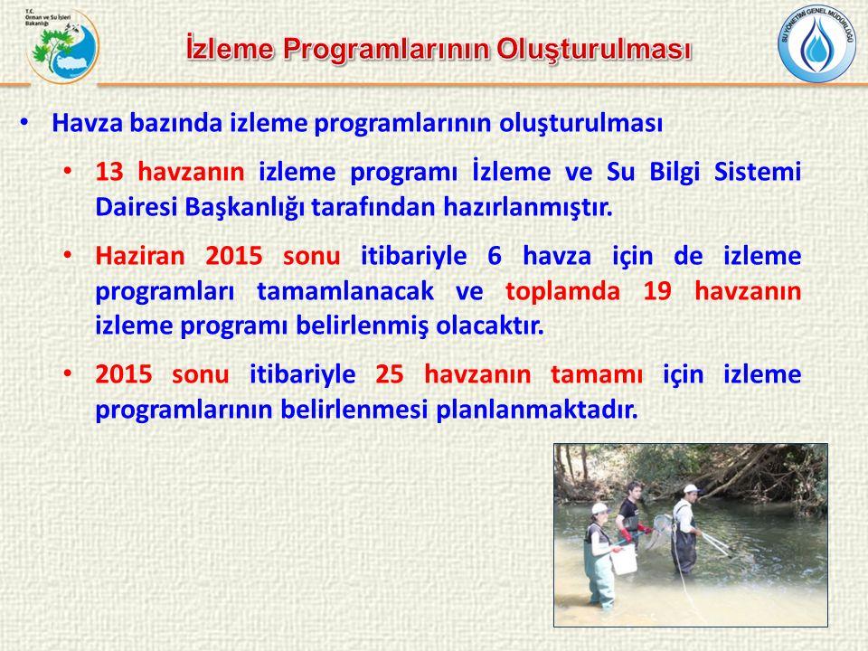 Havza bazında izleme programlarının oluşturulması 13 havzanın izleme programı İzleme ve Su Bilgi Sistemi Dairesi Başkanlığı tarafından hazırlanmıştır.