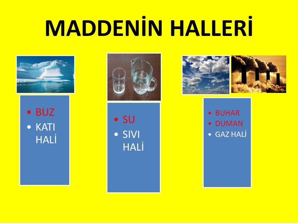 KATI MADDELERİN ÖZELLİKLERİ BELLİ BİR ŞEKİLLERİ VARDIR.
