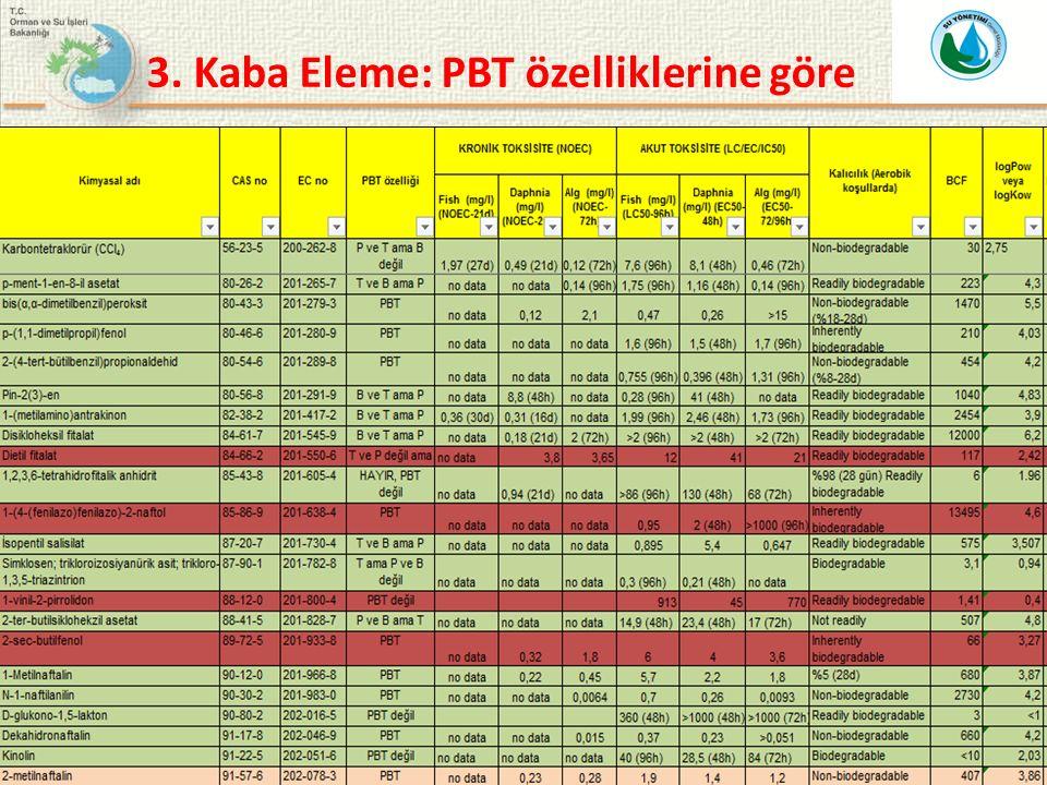 13 3. Kaba Eleme: PBT özelliklerine göre