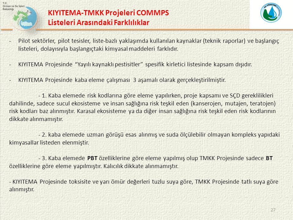27 KIYITEMA-TMKK Projeleri COMMPS Listeleri Arasındaki Farklılıklar -Pilot sektörler, pilot tesisler, liste-bazlı yaklaşımda kullanılan kaynaklar (teknik raporlar) ve başlangıç listeleri, dolayısıyla başlangıçtaki kimyasal maddeleri farklıdır.