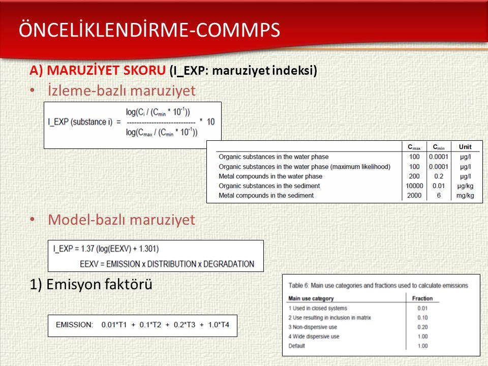 A) MARUZİYET SKORU (I_EXP: maruziyet indeksi) İzleme-bazlı maruziyet Model-bazlı maruziyet 1) Emisyon faktörü ÖNCELİKLENDİRME-COMMPS