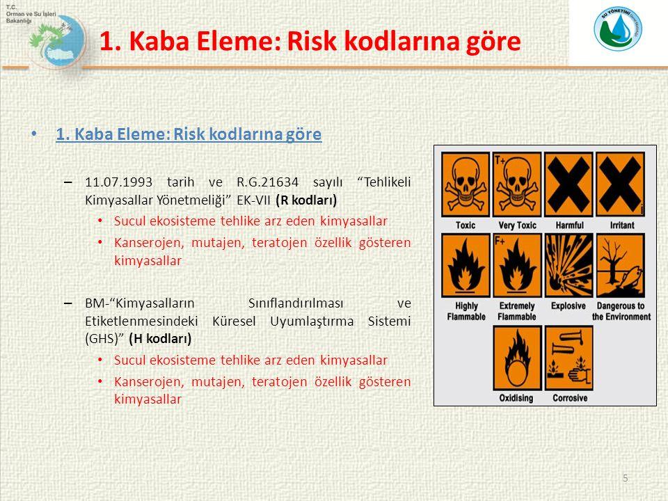 """5 1. Kaba Eleme: Risk kodlarına göre – 11.07.1993 tarih ve R.G.21634 sayılı """"Tehlikeli Kimyasallar Yönetmeliği"""" EK-VII (R kodları) Sucul ekosisteme te"""