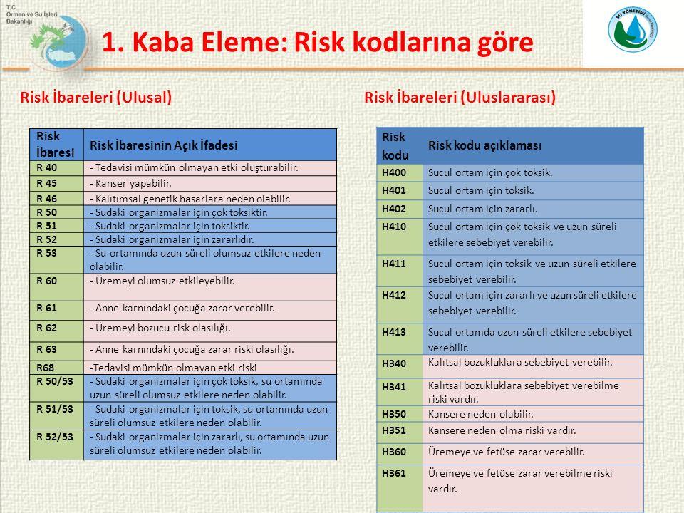 6 Risk İbaresi Risk İbaresinin Açık İfadesi R 40- Tedavisi mümkün olmayan etki oluşturabilir.