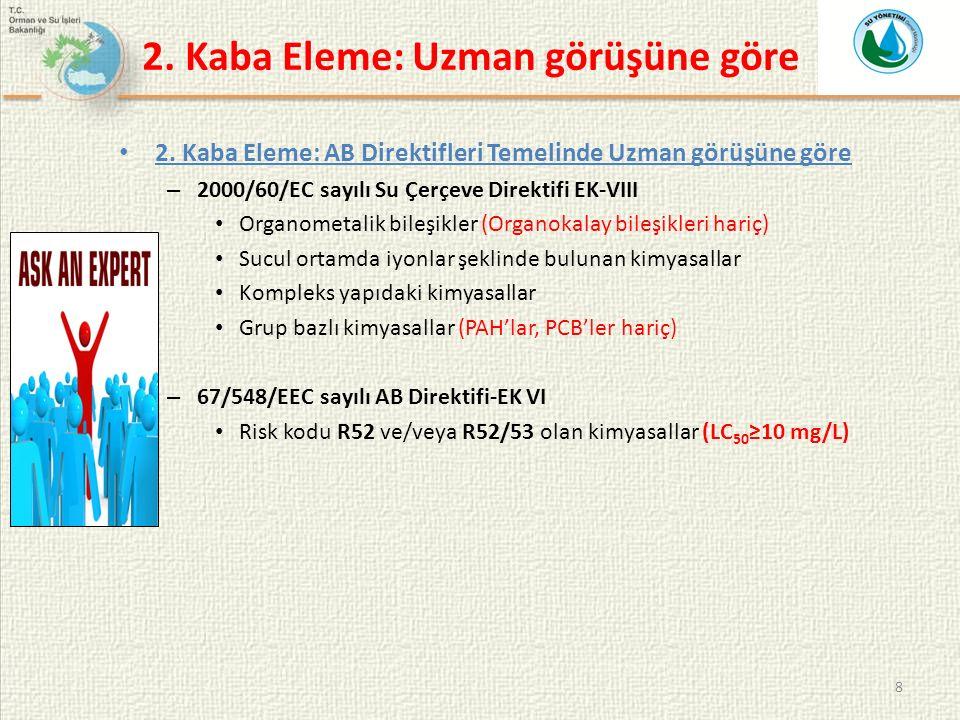 8 2. Kaba Eleme: AB Direktifleri Temelinde Uzman görüşüne göre – 2000/60/EC sayılı Su Çerçeve Direktifi EK-VIII Organometalik bileşikler (Organokalay