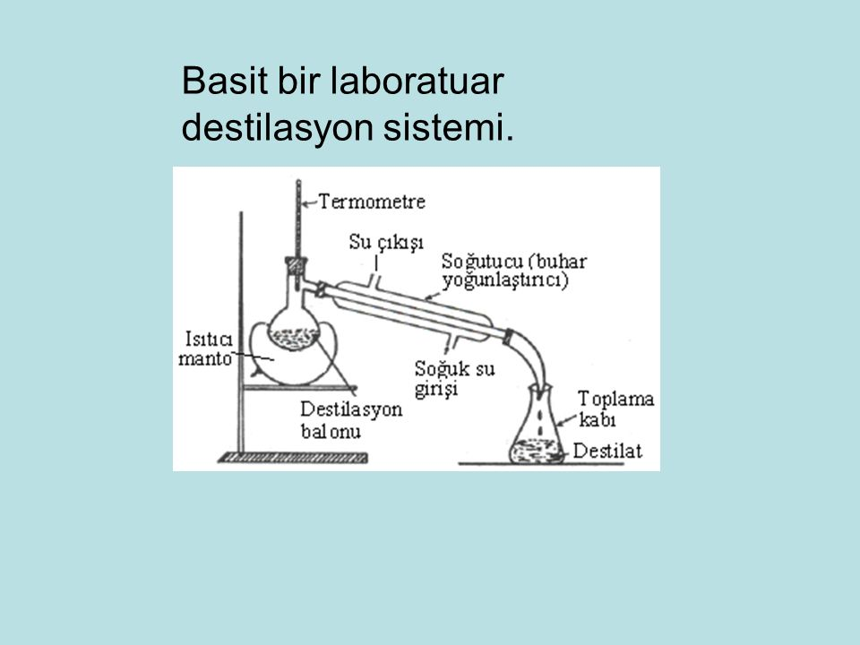 Basit bir laboratuar destilasyon sistemi.