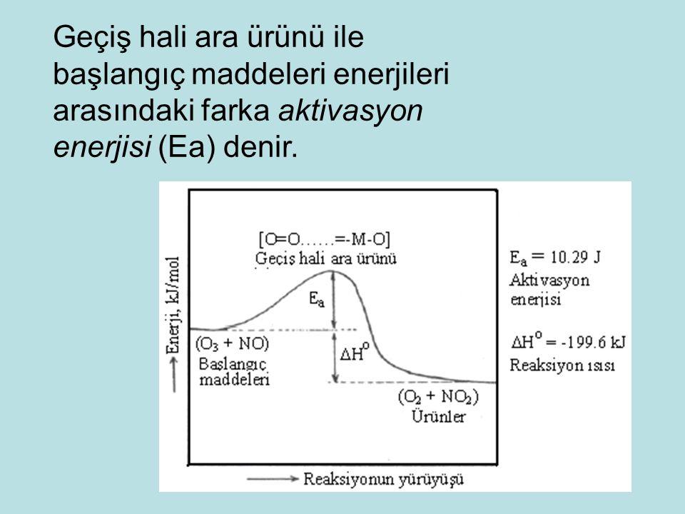 Geçiş hali ara ürünü ile başlangıç maddeleri enerjileri arasındaki farka aktivasyon enerjisi (Ea) denir.