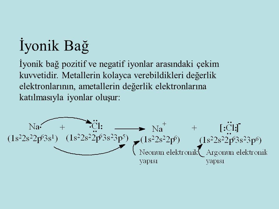 İyonik Bağ İyonik bağ pozitif ve negatif iyonlar arasındaki çekim kuvvetidir. Metallerin kolayca verebildikleri değerlik elektronlarının, ametallerin