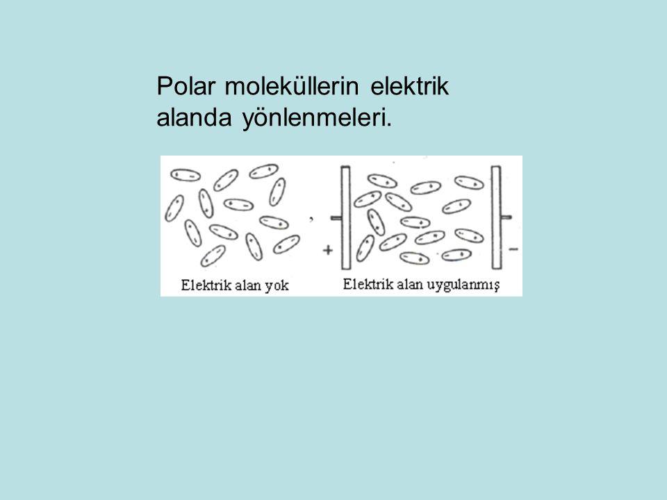 Polar moleküllerin elektrik alanda yönlenmeleri.