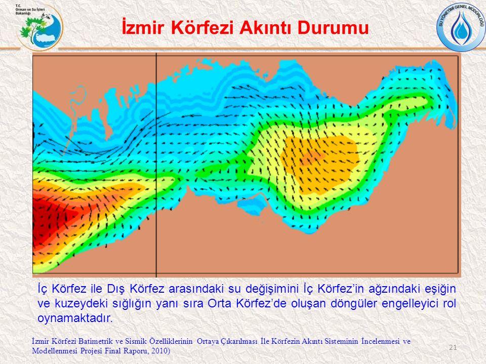 21 İç Körfez ile Dış Körfez arasındaki su değişimini İç Körfez'in ağzındaki eşiğin ve kuzeydeki sığlığın yanı sıra Orta Körfez'de oluşan döngüler enge
