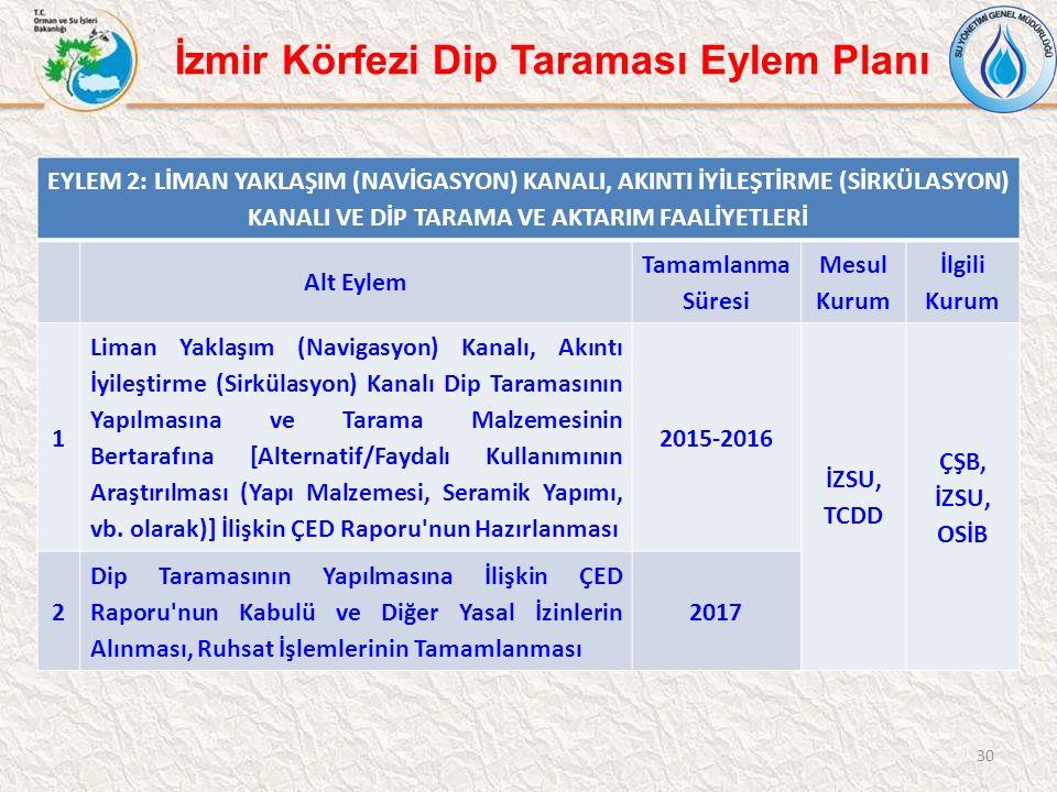 30 İzmir Körfezi Dip Taraması Eylem Planı EYLEM 2: LİMAN YAKLAŞIM (NAVİGASYON) KANALI, AKINTI İYİLEŞTİRME (SİRKÜLASYON) KANALI VE DİP TARAMA VE AKTARI