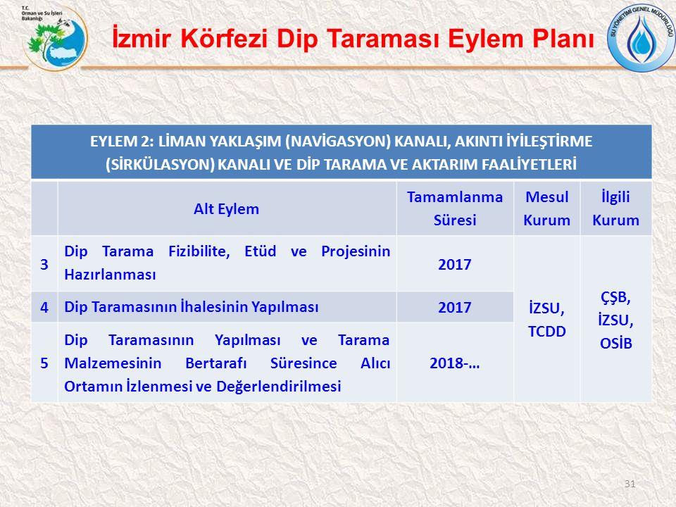 31 İzmir Körfezi Dip Taraması Eylem Planı EYLEM 2: LİMAN YAKLAŞIM (NAVİGASYON) KANALI, AKINTI İYİLEŞTİRME (SİRKÜLASYON) KANALI VE DİP TARAMA VE AKTARI