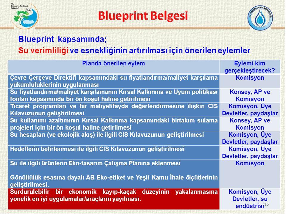 Blueprint kapsamında; Su verimliliği ve esnekliğinin artırılması için önerilen eylemler Planda önerilen eylemEylemi kim gerçekleştirecek? Çevre Çerçev