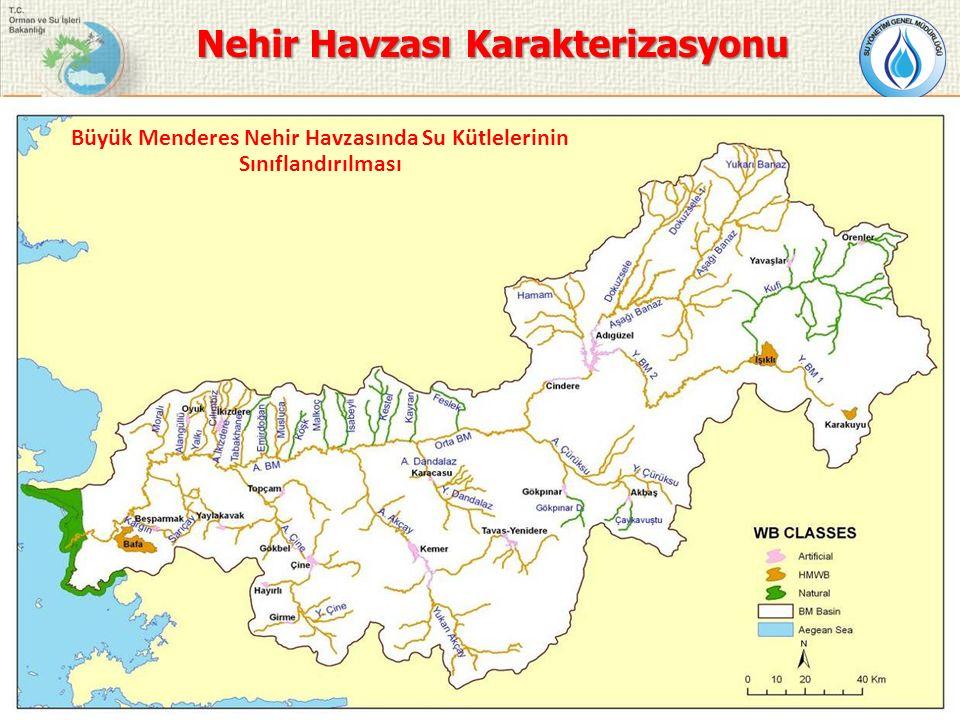 Büyük Menderes Nehir Havzasında Su Kütlelerinin Sınıflandırılması Nehir Havzası Karakterizasyonu