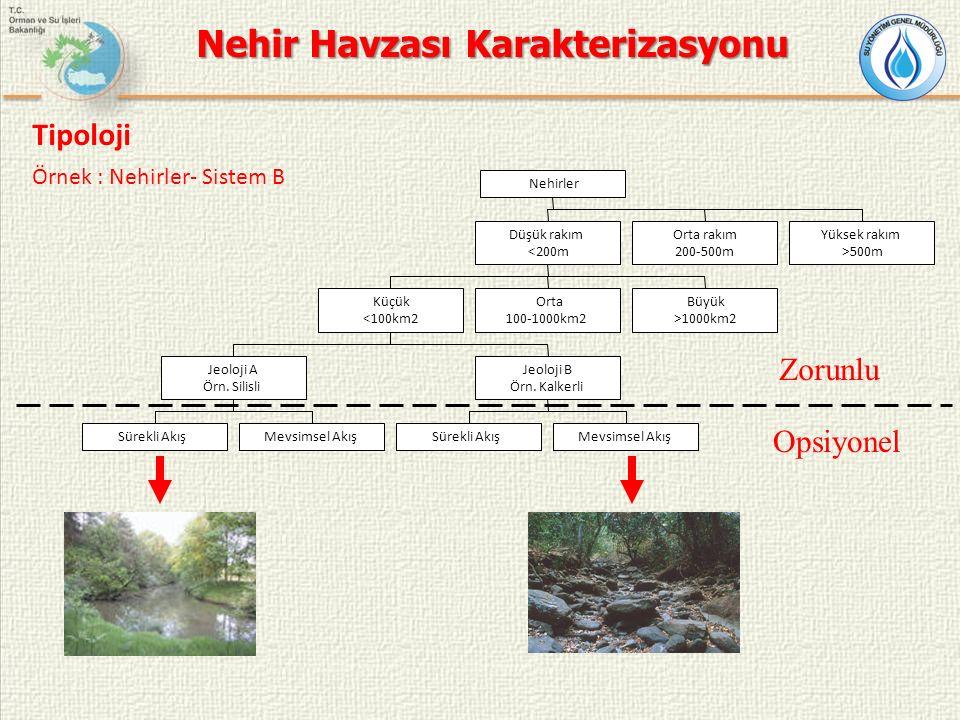 Sürekli AkışMevsimsel Akış Jeoloji A Örn.Silisli Sürekli AkışMevsimsel Akış Jeoloji B Örn.