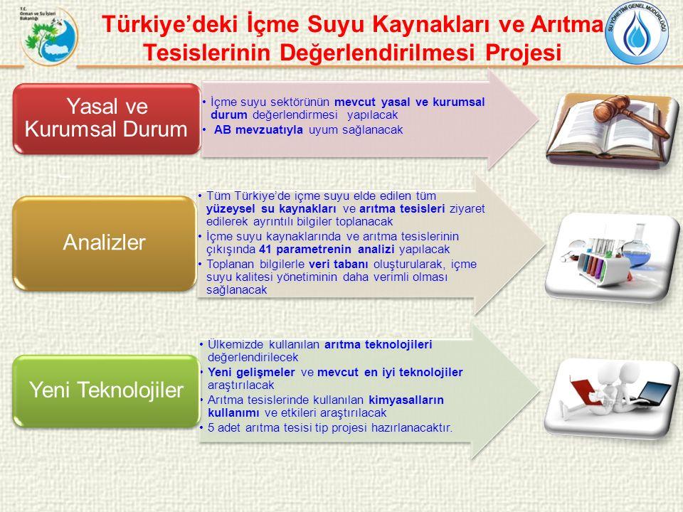 – Türkiye'deki İçme Suyu Kaynakları ve Arıtma Tesislerinin Değerlendirilmesi Projesi İçme suyu sektörünün mevcut yasal ve kurumsal durum değerlendirmesi yapılacak AB mevzuatıyla uyum sağlanacak Yasal ve Kurumsal Durum Tüm Türkiye'de içme suyu elde edilen tüm yüzeysel su kaynakları ve arıtma tesisleri ziyaret edilerek ayrıntılı bilgiler toplanacak İçme suyu kaynaklarında ve arıtma tesislerinin çıkışında 41 parametrenin analizi yapılacak Toplanan bilgilerle veri tabanı oluşturularak, içme suyu kalitesi yönetiminin daha verimli olması sağlanacak Analizler Ülkemizde kullanılan arıtma teknolojileri değerlendirilecek Yeni gelişmeler ve mevcut en iyi teknolojiler araştırılacak Arıtma tesislerinde kullanılan kimyasalların kullanımı ve etkileri araştırılacak 5 adet arıtma tesisi tip projesi hazırlanacaktır.