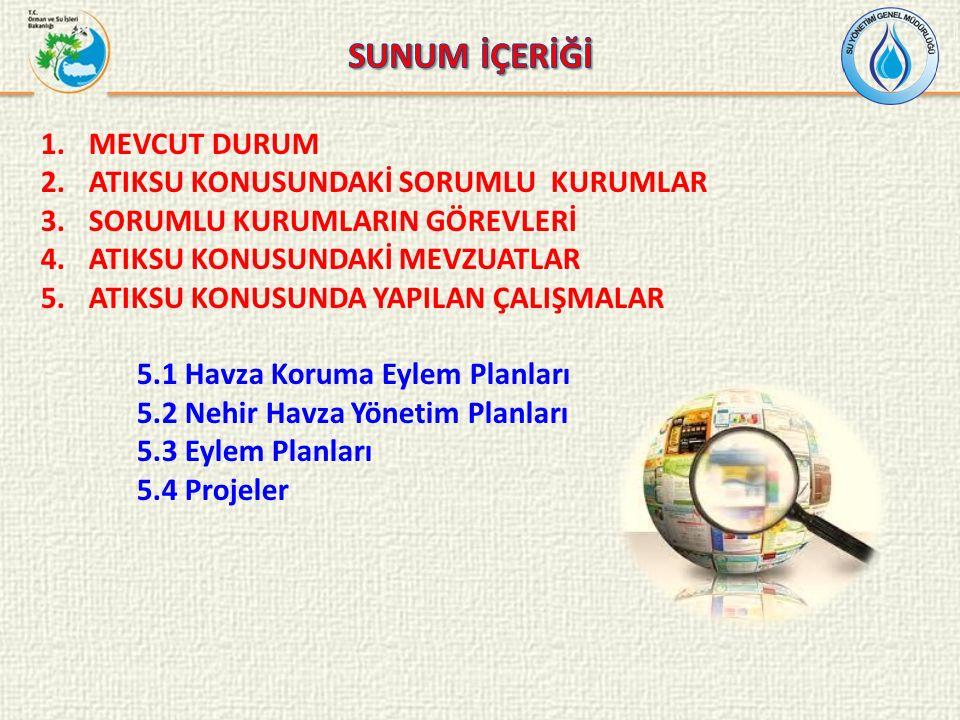 1.MEVCUT DURUM 2.ATIKSU KONUSUNDAKİ SORUMLU KURUMLAR 3.SORUMLU KURUMLARIN GÖREVLERİ 4.ATIKSU KONUSUNDAKİ MEVZUATLAR 5.ATIKSU KONUSUNDA YAPILAN ÇALIŞMALAR 5.1 Havza Koruma Eylem Planları 5.2 Nehir Havza Yönetim Planları 5.3 Eylem Planları 5.4 Projeler