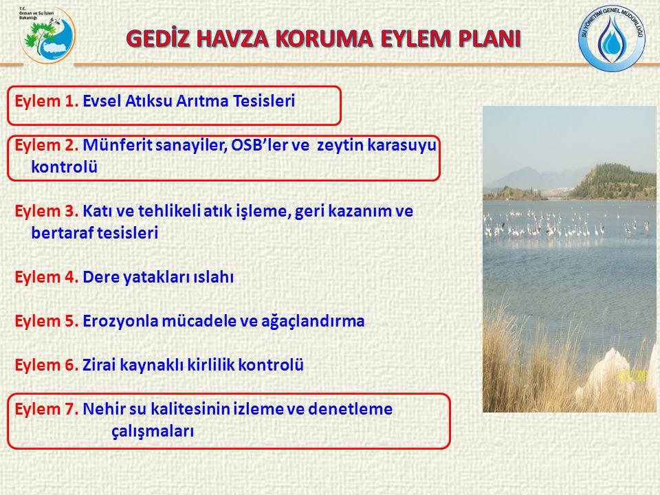 Eylem 1. Evsel Atıksu Arıtma Tesisleri Eylem 2.