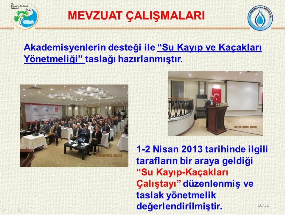 """Akademisyenlerin desteği ile """"Su Kayıp ve Kaçakları Yönetmeliği"""" taslağı hazırlanmıştır.""""Su Kayıp ve Kaçakları Yönetmeliği"""" 1-2 Nisan 2013 tarihinde i"""