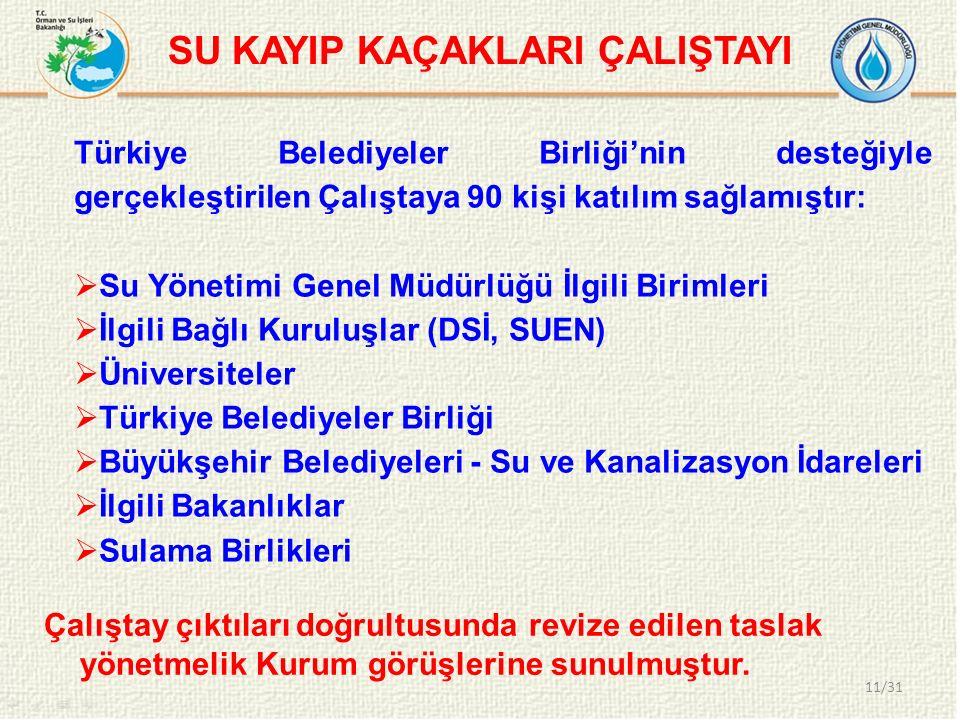 Türkiye Belediyeler Birliği'nin desteğiyle gerçekleştirilen Çalıştaya 90 kişi katılım sağlamıştır:  Su Yönetimi Genel Müdürlüğü İlgili Birimleri  İl