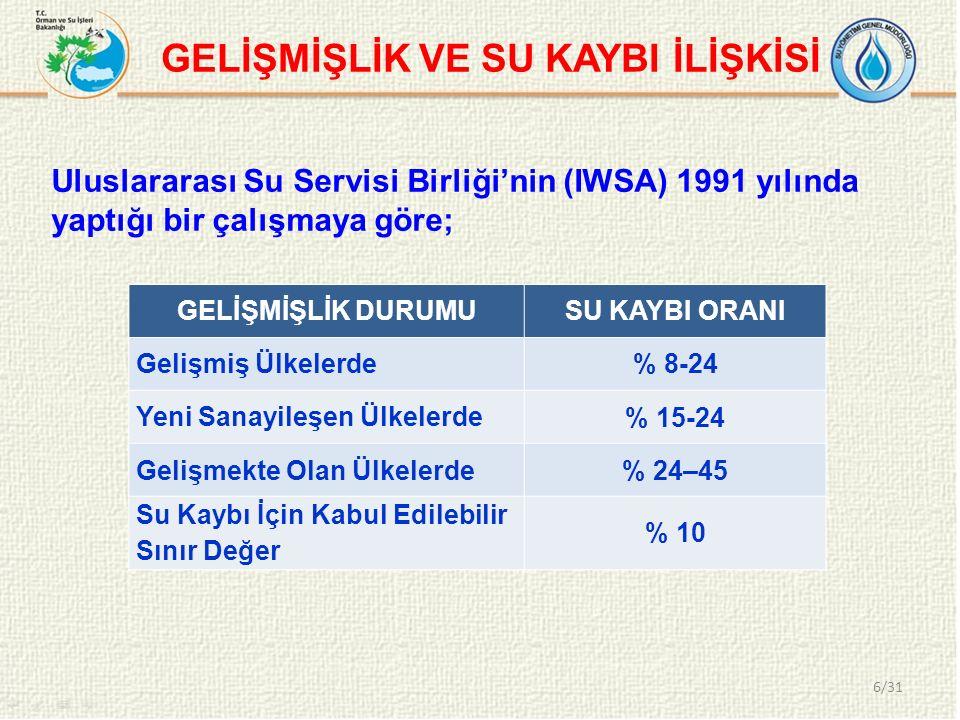 TEKNİK USULLER TEBLİĞİ HAZIRLIK ÇALIŞMALARI 17/31 II.