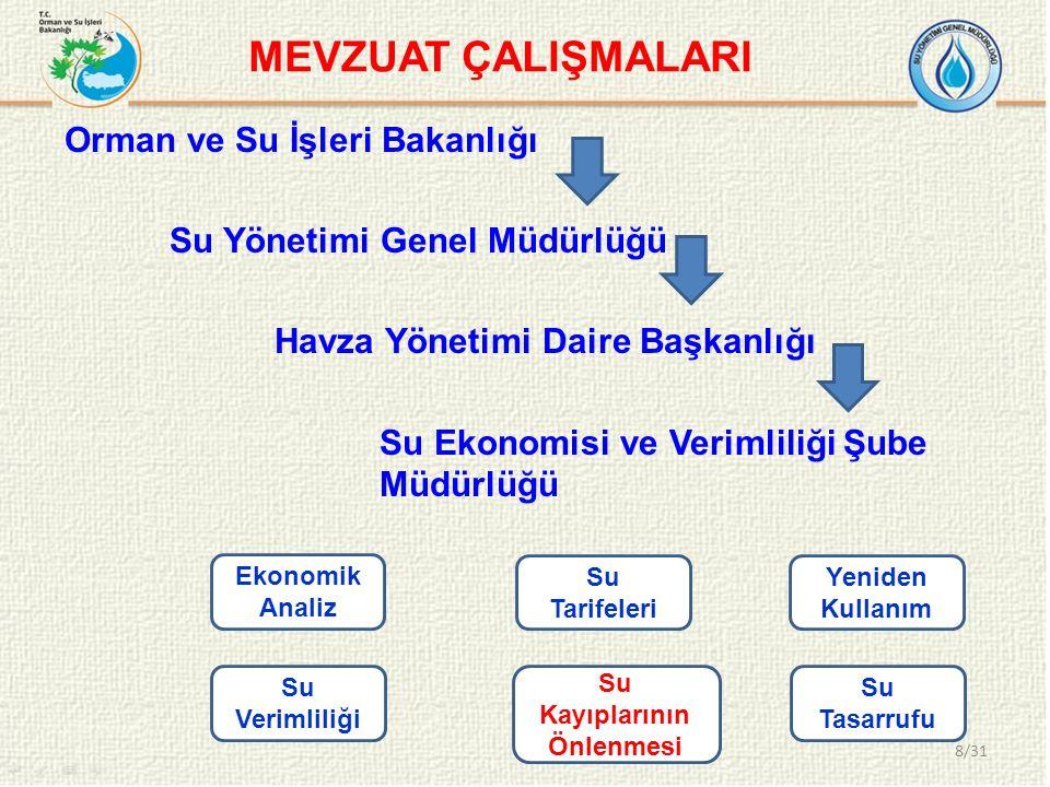 İÇME SUYU TEMİN VE DAĞITIM SİSTEMLERİNDEKİ SU KAYIPLARI 9/31