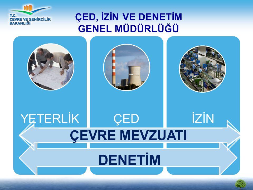 Doğu Karadeniz Havzasında Bakanlık Merkez Teşkilatı ve İl Müdürlükleri tarafından gerçekleştirilen denetim sayısı ve uygulanan idari yaptırımlar YIL Denetim Sayısı (Adet) Kesilen Ceza Miktarı (TL) 20131438 3.104.696 2014 (ilk 8 ay) 13521.791.220 DOĞU KARADENİZ HAVZASI  Doğu Karadeniz Havzasında 8 OSB ve 2468 tesis bulunmaktadır.