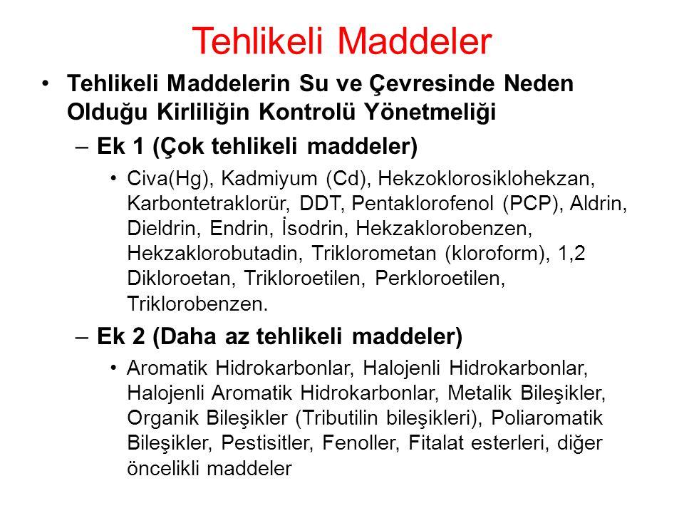 Tehlikeli Maddeler Tehlikeli Maddelerin Su ve Çevresinde Neden Olduğu Kirliliğin Kontrolü Yönetmeliği –Ek 1 (Çok tehlikeli maddeler) Civa(Hg), Kadmiyu
