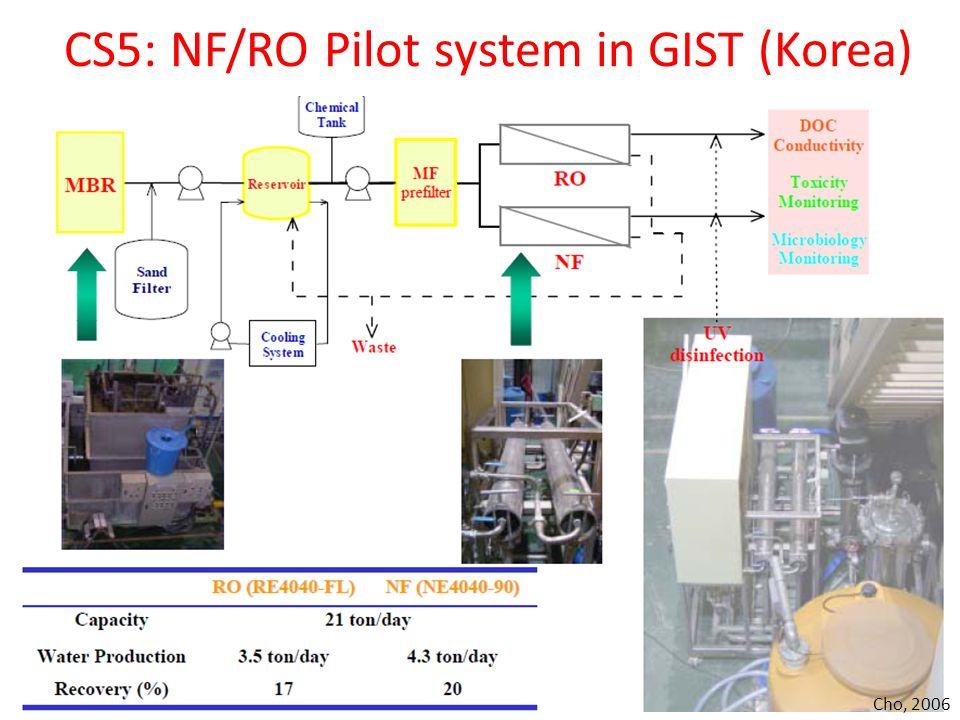 CS5: NF/RO Pilot system in GIST (Korea) Cho, 2006