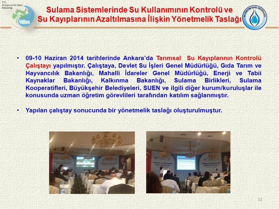 09-10 Haziran 2014 tarihlerinde Ankara'da Tarımsal Su Kayıplarının Kontrolü Çalıştayı yapılmıştır. Çalıştaya, Devlet Su İşleri Genel Müdürlüğü, Gıda T